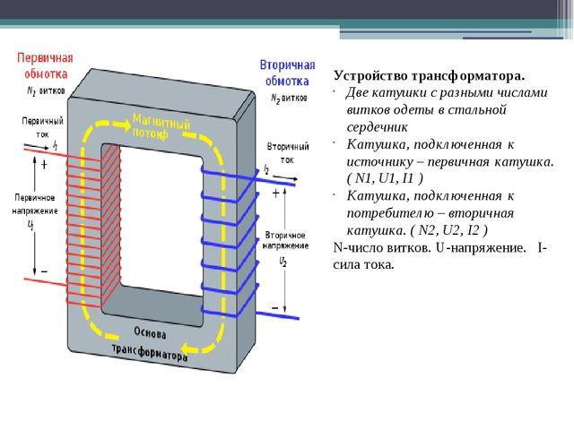 Устройство трансформатора. Две катушки с разными числами витков одеты в сталь...