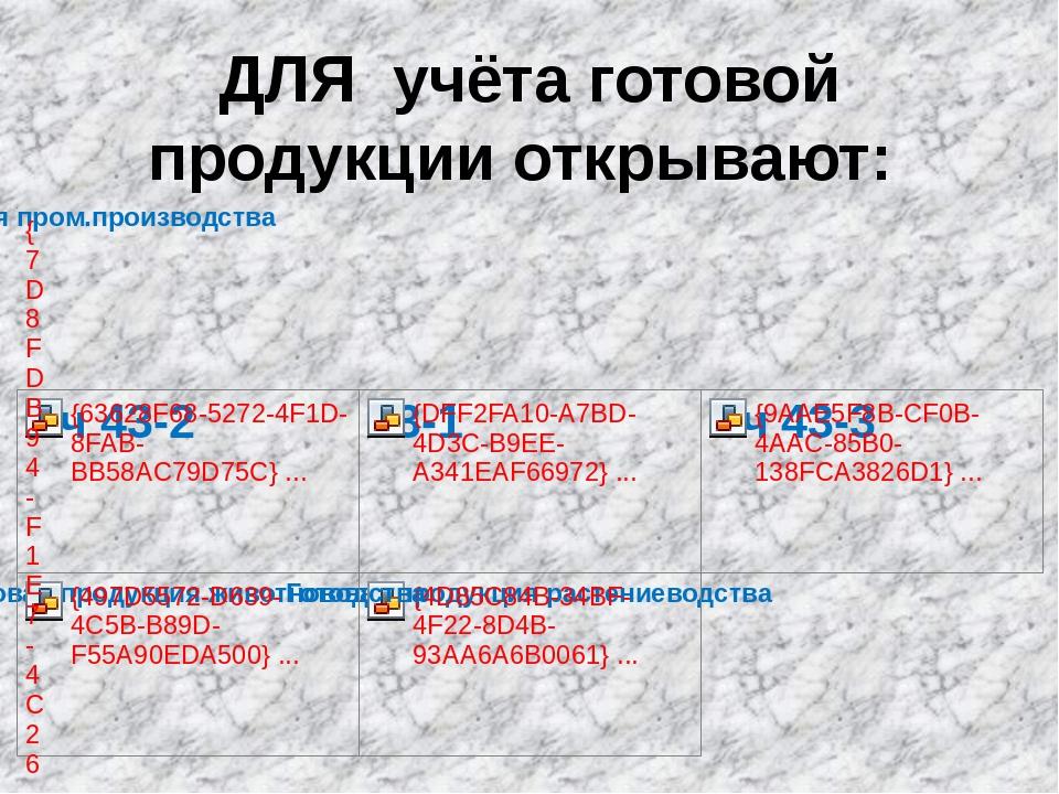 ДЛЯ учёта готовой продукции открывают: