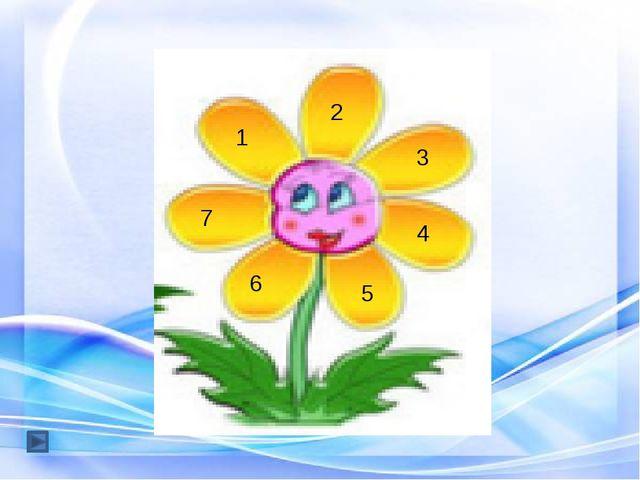 2. Как сложить два числа с одинаковыми знаками?