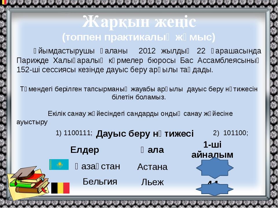 Жарқын жеңіс (топпен практикалық жұмыс) Ұйымдастырушы қаланы 2012 жылдың 22 қ...
