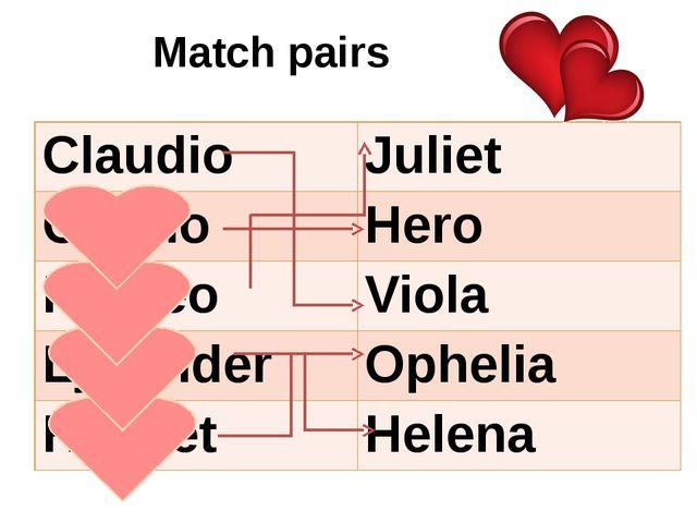 Match pairs Claudio Juliet Orsino Hero Romeo Viola Lysander Ophelia Hamlet He...