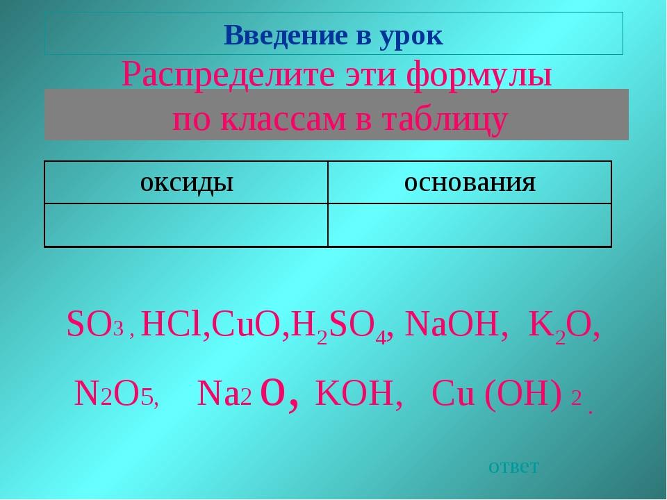 Распределите эти формулы по классам в таблицу SO3 , HCl,CuO,H2SO4, NaOH, K2O,...