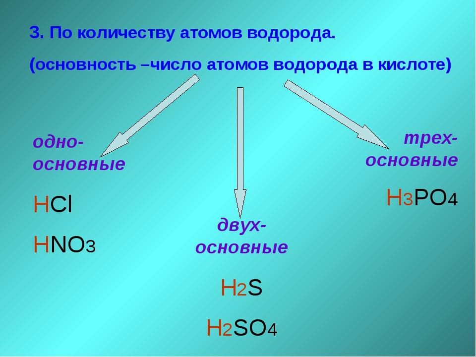 3. По количеству атомов водорода. (основность –число атомов водорода в кислот...