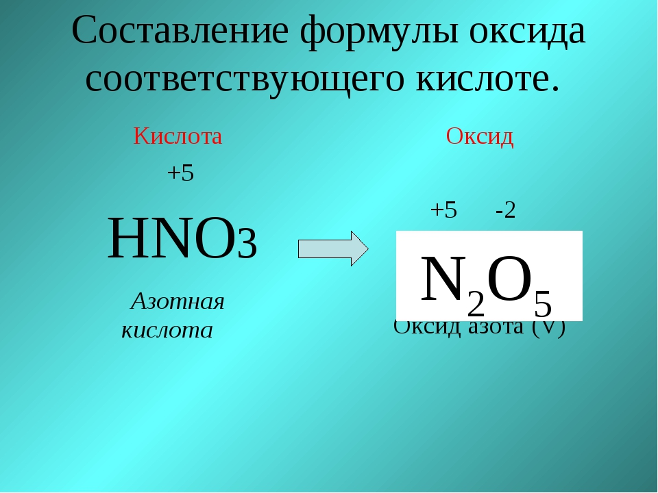 Составление формулы оксида соответствующего кислоте. Кислота +5 HNO3 Азотная...
