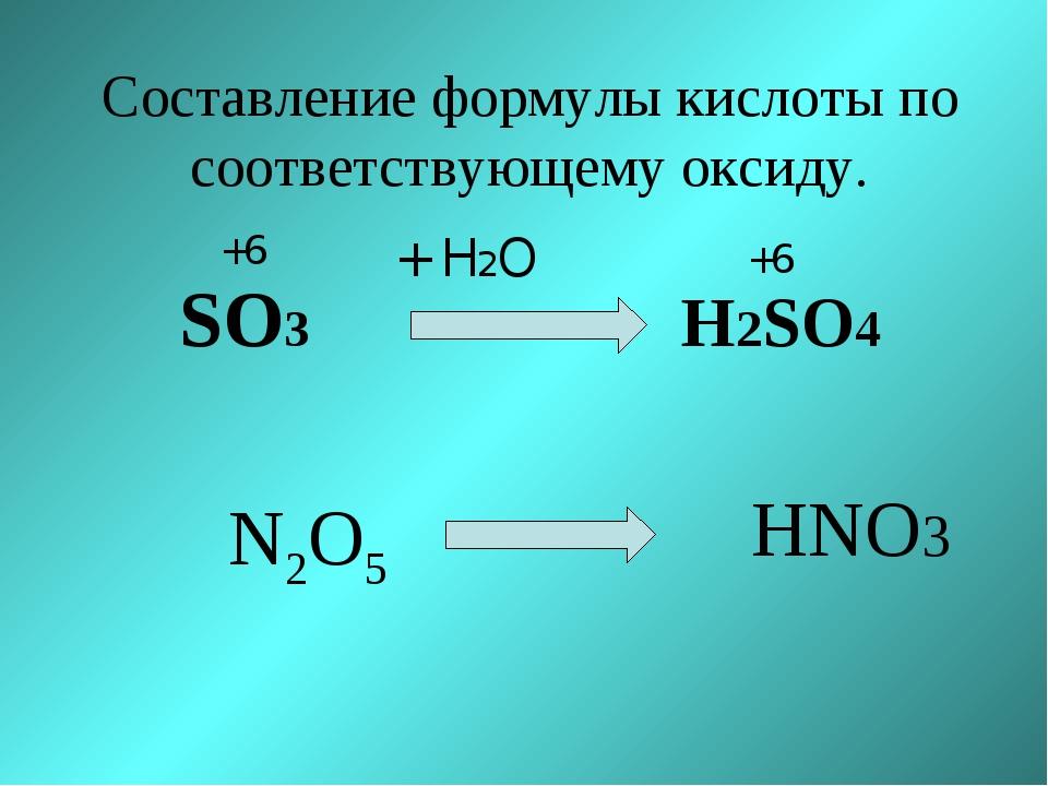 Составление формулы кислоты по соответствующему оксиду. SO3 H2SO4 + H2O +6 +6...
