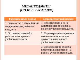МЕТАПРЕДМЕТЫ (ПО Ю.В. ГРОМЫКО) Традиционный подходМетапредметный подход 1. З