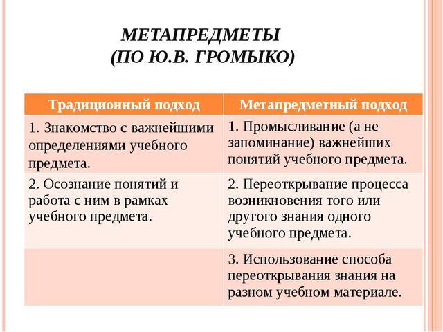 МЕТАПРЕДМЕТЫ (ПО Ю.В. ГРОМЫКО) Традиционный подходМетапредметный подход 1. З...