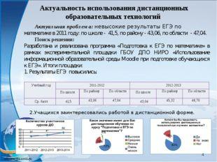 Актуальная проблема: невысокие результаты ЕГЭ по математике в 2011 году: по