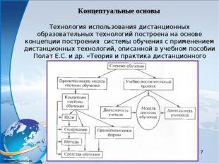 Концептуальные основы Технология использования дистанционных образовательных