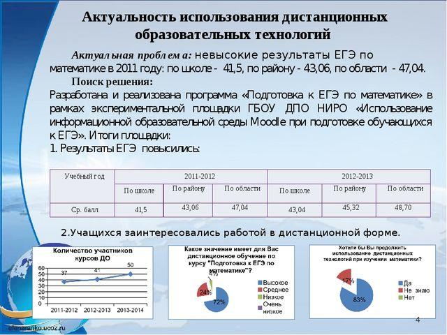 Актуальная проблема: невысокие результаты ЕГЭ по математике в 2011 году: по...