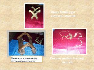 Ынгыржактар- ивинин аар чугун коштаар херексел Ивинин анайын баглаар монгуй И