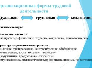 Организационные формы трудовой деятельности Индивидуальная групповая коллекти