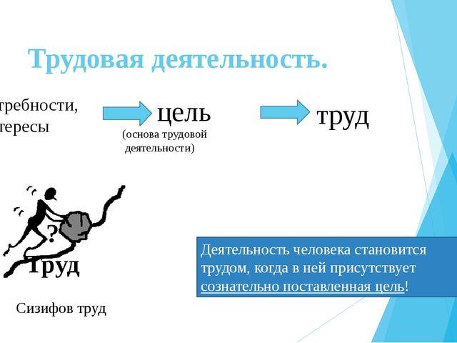 Трудовая деятельность. потребности, интересы цель (основа трудовой деятельнос...