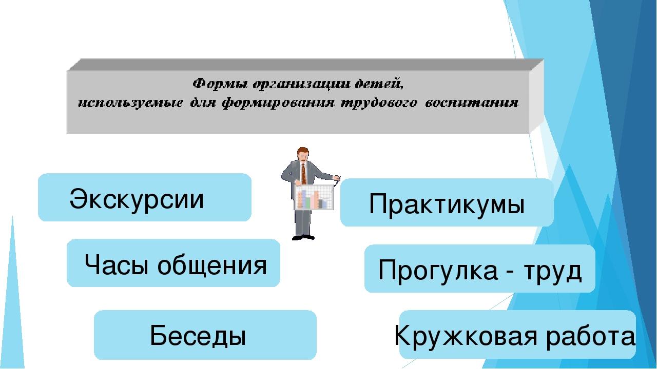 Экскурсии Часы общения Беседы Практикумы Прогулка - труд Кружковая работа