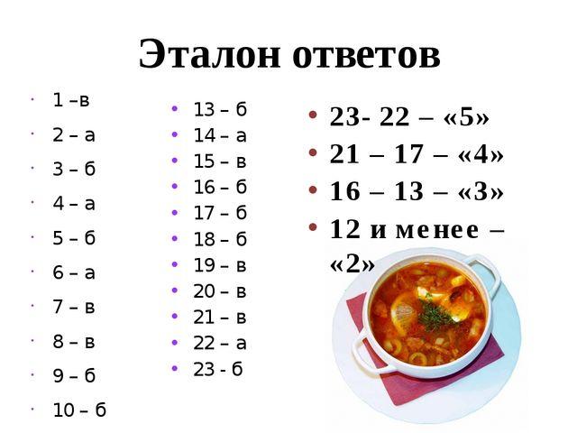 1 –в 2 – а 3 – б 4 – а 5 – б 6 – а 7 – в 8 – в 9 – б 10 – б 11 – б 12 - в 13...
