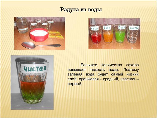 Радуга из воды Большее количество сахара повышает тяжесть воды. Поэтому зелен...
