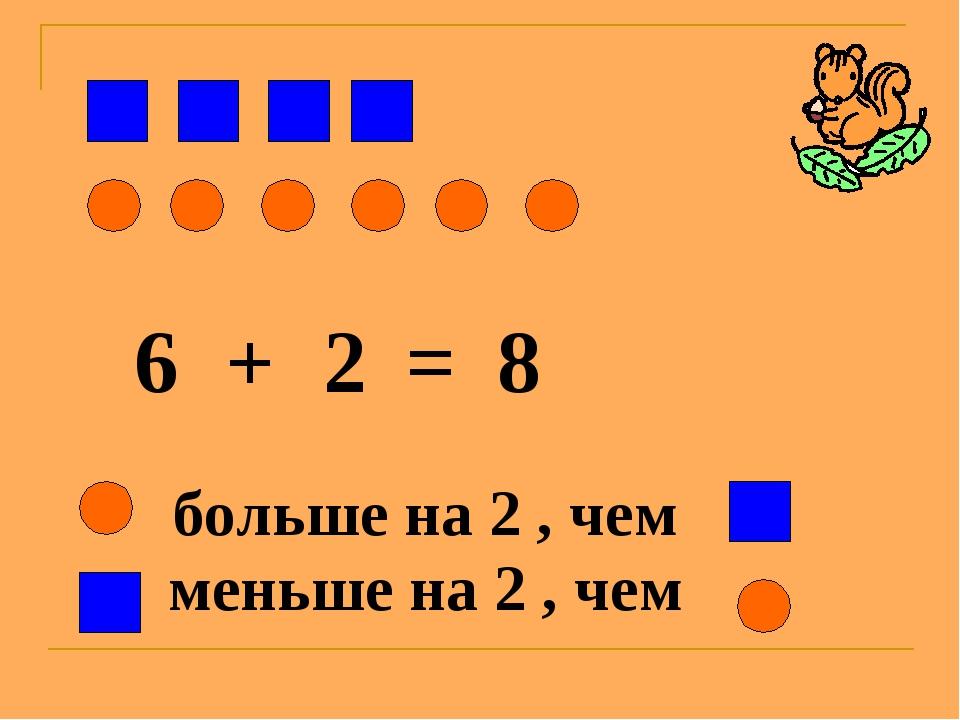 6 + 2 = 8 больше на 2 , чем меньше на 2 , чем