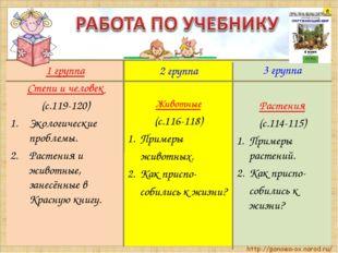 3 группа  Растения (с.114-115) Примеры растений. Как приспо- собились к жиз