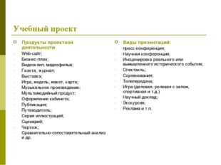 Учебный проект Продукты проектной деятельности Web-сайт; Бизнес-план; Видеокл