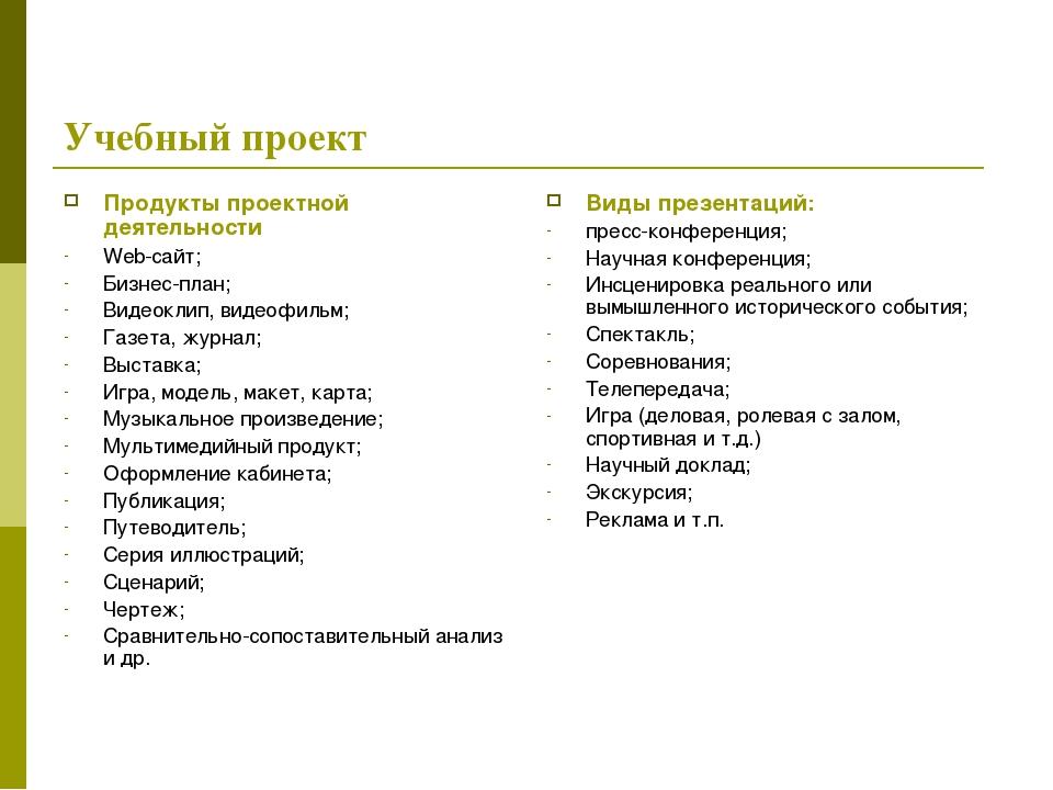 Учебный проект Продукты проектной деятельности Web-сайт; Бизнес-план; Видеокл...