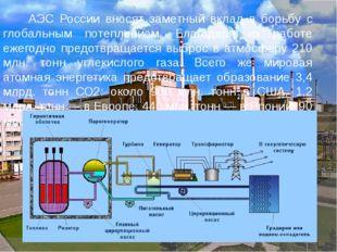 АЭС России вносят заметный вклад в борьбу с глобальным потеплением. Благодар