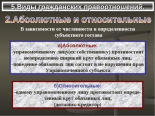 5.Виды гражданских правоотношений. а)Абсолютные: -управомоченному лицу(ех:соб