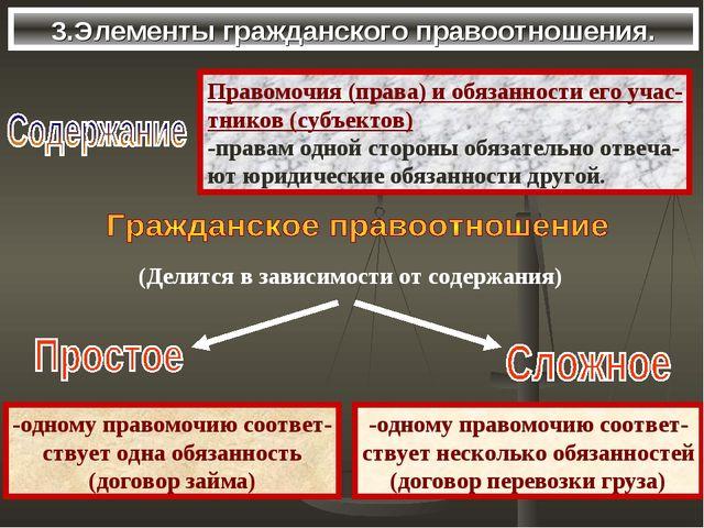 3.Элементы гражданского правоотношения. Правомочия (права) и обязанности его...