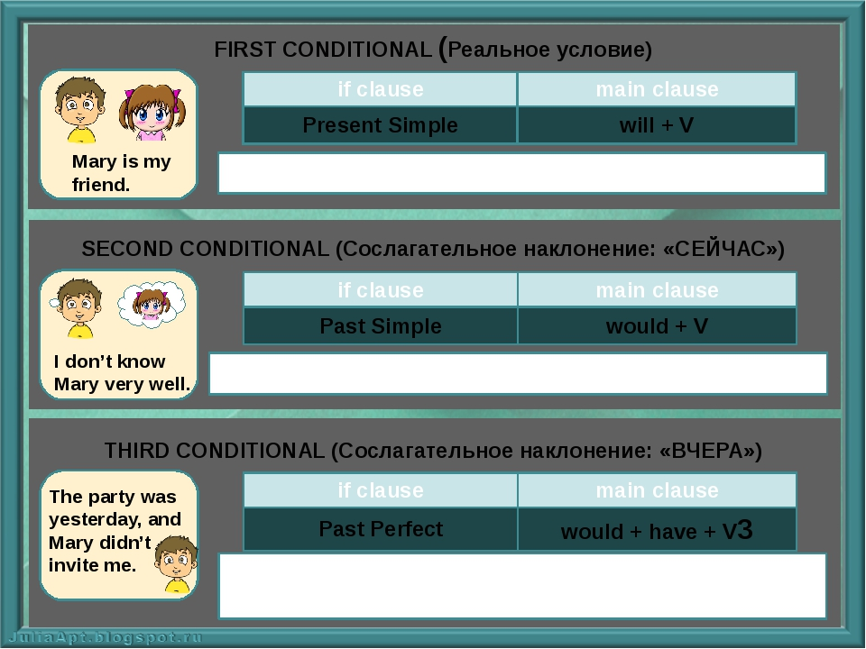 FIRST CONDITIONAL (Реальное условие) If Mary invites me to the party, I will...