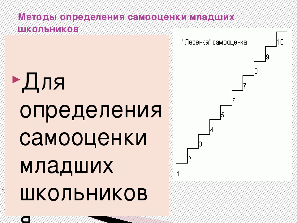 Методы определения самооценки младших школьников Для определения самооценки м...