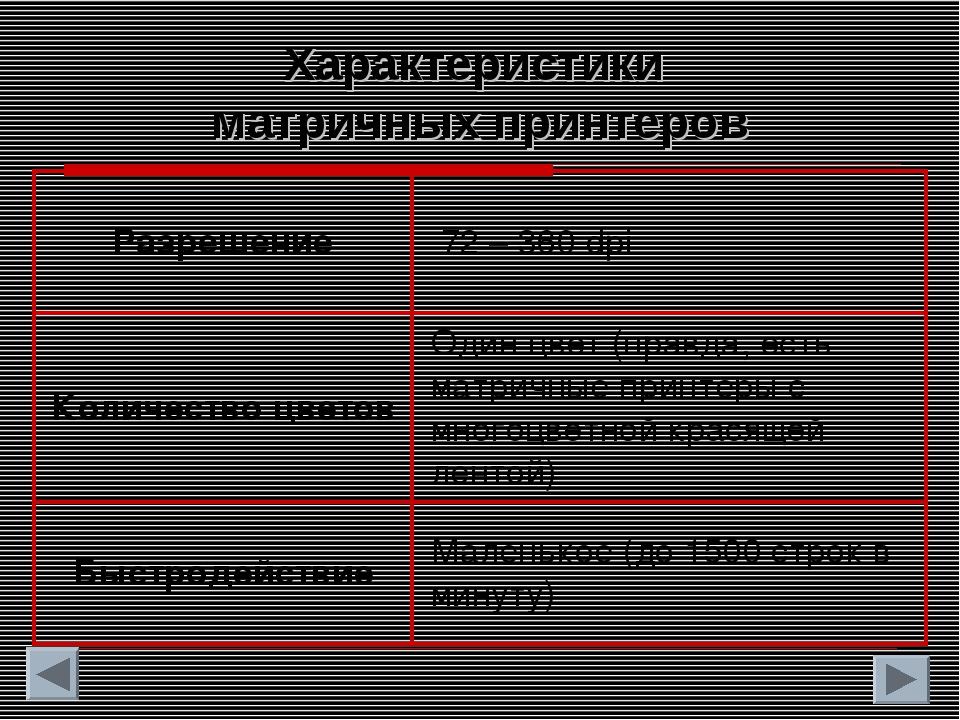 Характеристики матричных принтеров Разрешение72 – 360 dpi Количество цветов...