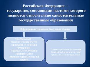 Российская Федерация – государство, составными частями которого являются отно