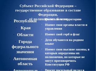 Субъект Российской Федерации – государственное образование в составе Федераци