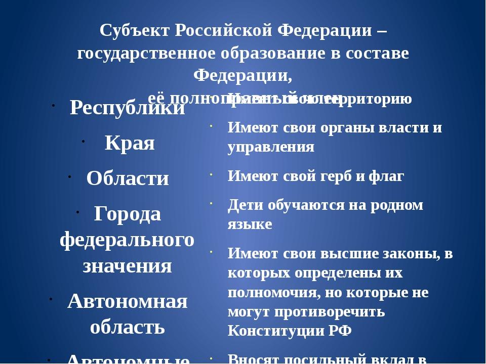 Субъект Российской Федерации – государственное образование в составе Федераци...