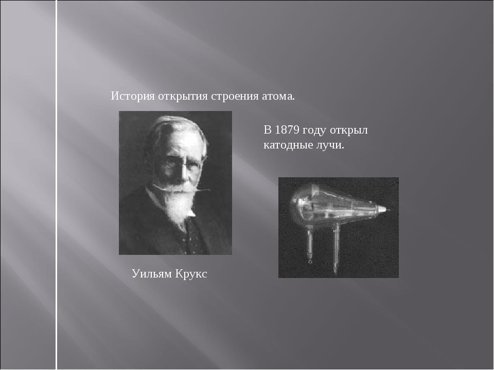 История открытия строения атома. Уильям Крукс В 1879 году открыл катодные лучи.
