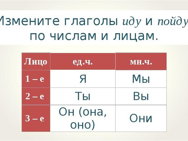 Измените глаголы иду и пойду по числам и лицам. Лицоед.ч.мн.ч. 1 – е ЯМы...