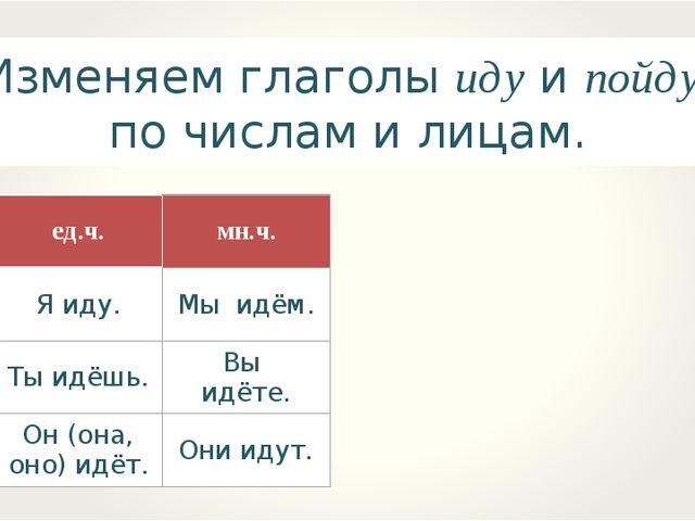 Изменяем глаголы иду и пойду по числам и лицам. Лицоед.ч.мн.ч. 1 – е Я иду...