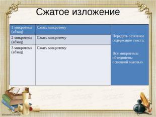 Сжатое изложение 1микротема(абзац) Сжатьмикротему Передатьосновное содержание