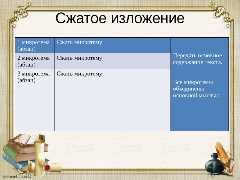 Сжатое изложение 1микротема(абзац) Сжатьмикротему Передатьосновное содержание...