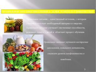 ПРАВИЛЬНОЕ ПИТАНИЕ ШКОЛЬНИКА- ЗАЛОГ УСПЕХА В УЧЕБНОМ ГОДУ Правильное питание