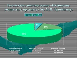 Результаты анкетирования «Отношение учащихся к предмету» (по М.И. Трошагину)