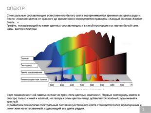 СПЕКТР Спектральные составляющие естественного белого света воспринимаются зр