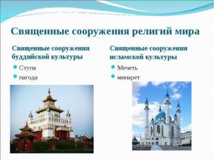 Священные сооружения религий мира Священные сооружения буддийской культуры Св