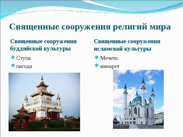 Священные сооружения религий мира Священные сооружения буддийской культуры Св...