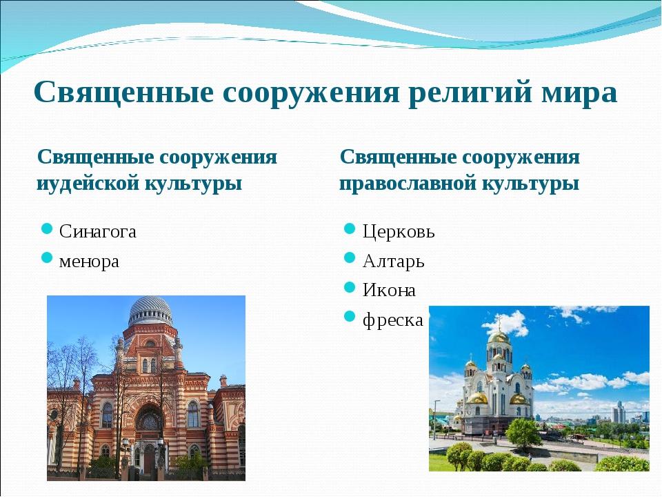 Священные сооружения религий мира Священные сооружения иудейской культуры Свя...