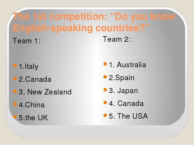 "The 1st competition: ""Do you know English-speaking countries?"" Team 1: 1.Ital..."
