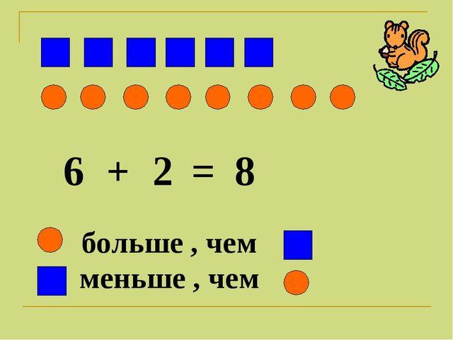 6 + 2 = 8 больше , чем меньше , чем