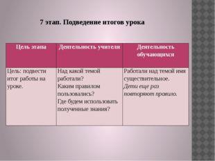 7 этап. Подведение итогов урока Цель этапа Деятельность учителя Деятельность