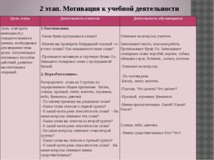 2 этап. Мотивация к учебной деятельности Цель этапа Деятельность учителя Деят