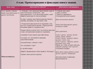 4 этап. Проектирование и фиксация нового знания. Цель этапа Деятельность учит