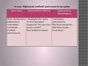 6 этап. Рефлексия учебной деятельности на уроке. Цель этапа Деятельность учит